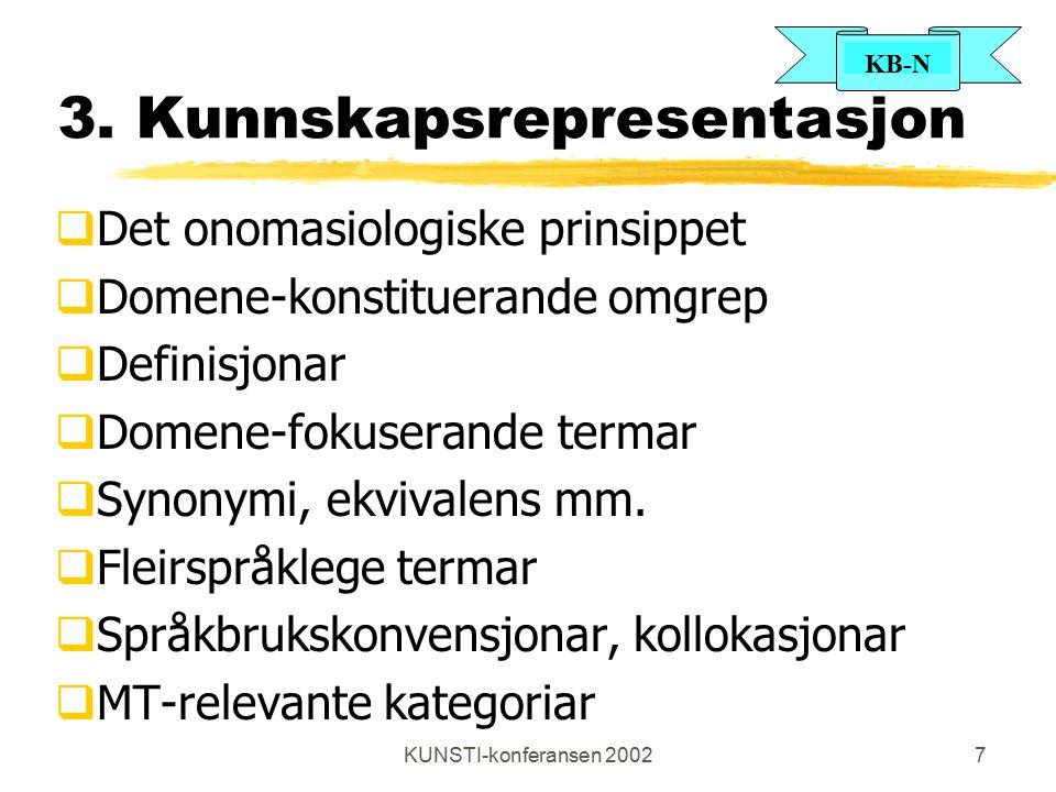 KB-N KUNSTI-konferansen 20027 3. Kunnskapsrepresentasjon  Det onomasiologiske prinsippet  Domene-konstituerande omgrep  Definisjonar  Domene-fokus