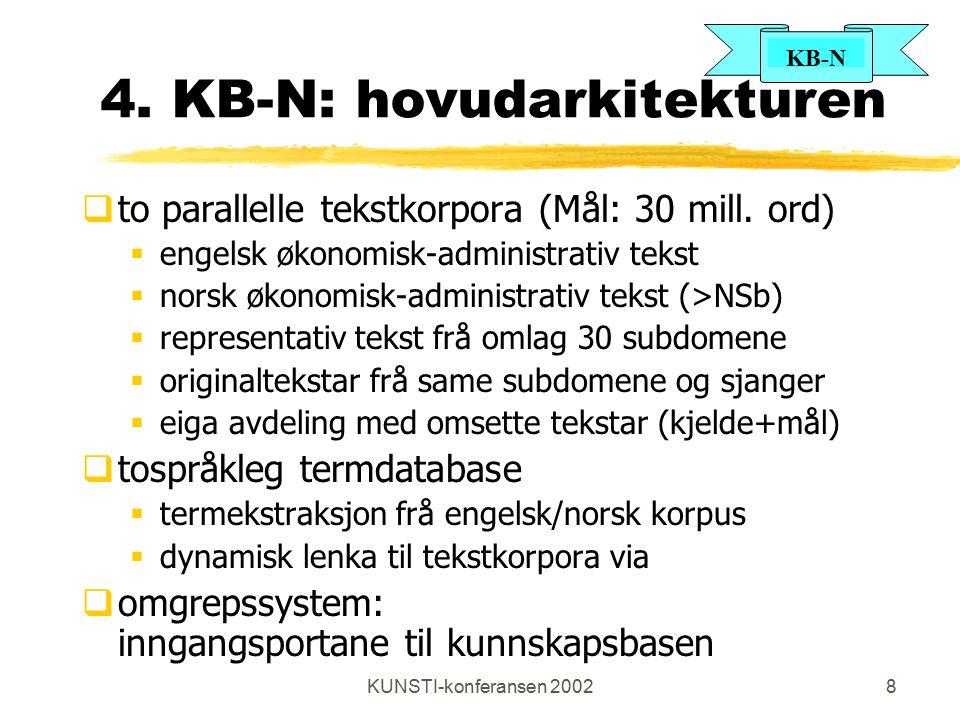 KB-N KUNSTI-konferansen 20028 4. KB-N: hovudarkitekturen  to parallelle tekstkorpora (Mål: 30 mill. ord)  engelsk økonomisk-administrativ tekst  no
