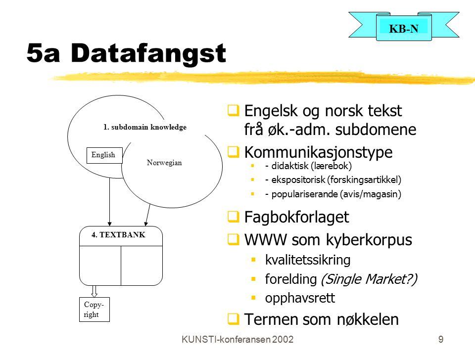 KB-N KUNSTI-konferansen 20029 5a Datafangst  Engelsk og norsk tekst frå øk.-adm. subdomene  Kommunikasjonstype  - didaktisk (lærebok)  - eksposito