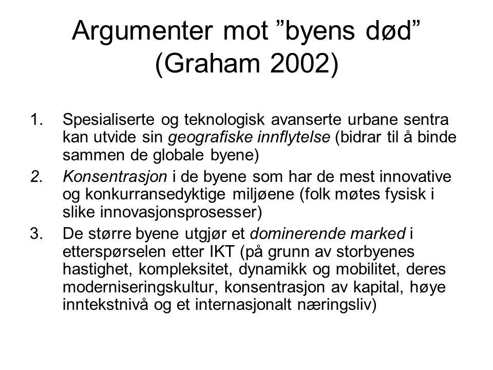 Argumenter mot byens død (Graham 2002) 1.Spesialiserte og teknologisk avanserte urbane sentra kan utvide sin geografiske innflytelse (bidrar til å binde sammen de globale byene) 2.Konsentrasjon i de byene som har de mest innovative og konkurransedyktige miljøene (folk møtes fysisk i slike innovasjonsprosesser) 3.De større byene utgjør et dominerende marked i etterspørselen etter IKT (på grunn av storbyenes hastighet, kompleksitet, dynamikk og mobilitet, deres moderniseringskultur, konsentrasjon av kapital, høye inntekstnivå og et internasjonalt næringsliv)