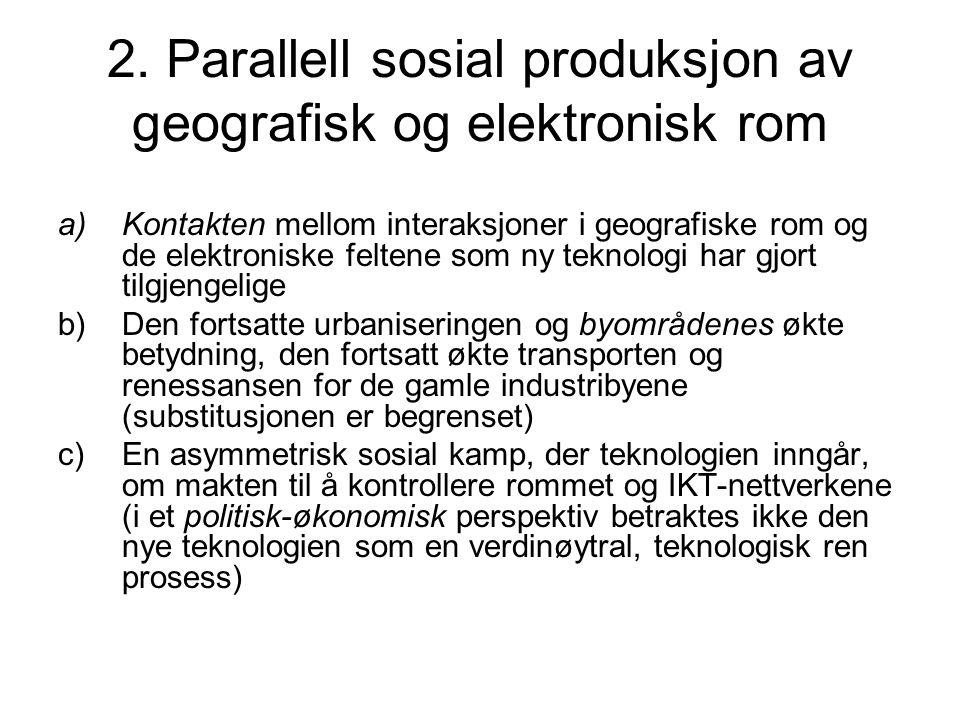 2. Parallell sosial produksjon av geografisk og elektronisk rom a)Kontakten mellom interaksjoner i geografiske rom og de elektroniske feltene som ny t