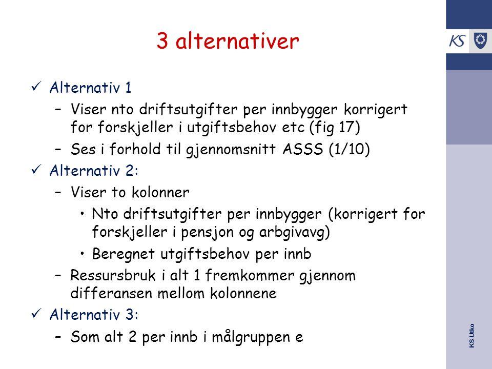 KS Utko 3 alternativer Alternativ 1 –Viser nto driftsutgifter per innbygger korrigert for forskjeller i utgiftsbehov etc (fig 17) –Ses i forhold til g