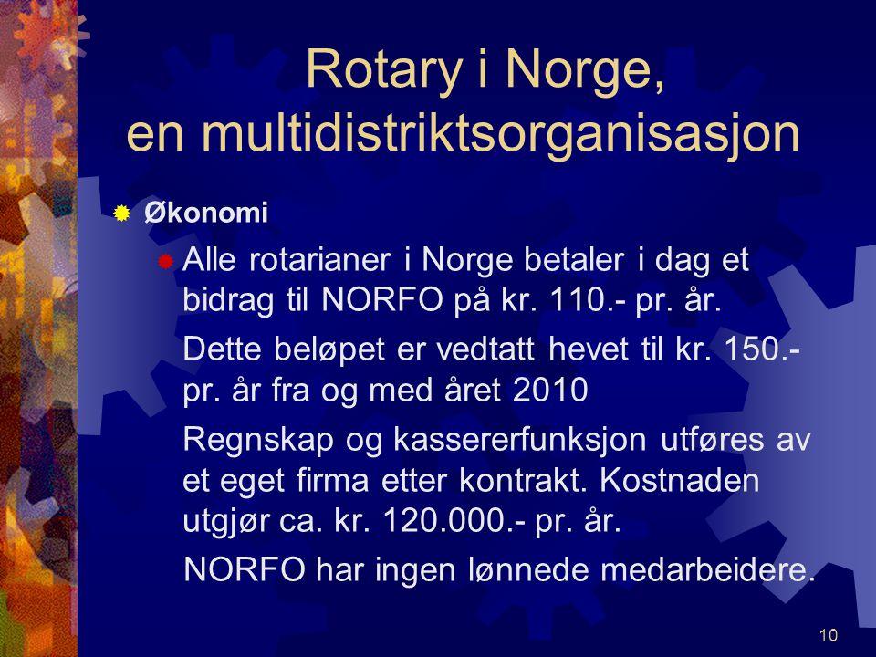 Rotary i Norge, en multidistriktsorganisasjon  Økonomi  Alle rotarianer i Norge betaler i dag et bidrag til NORFO på kr.