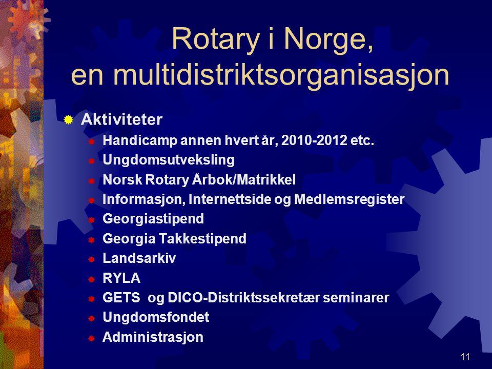 Rotary i Norge, en multidistriktsorganisasjon  Aktiviteter  Handicamp annen hvert år, 2010-2012 etc.