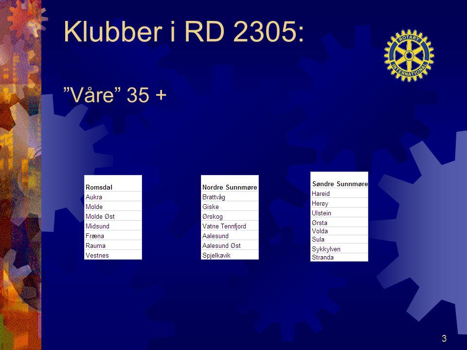 Klubber i RD 2305: Våre 35 + 3