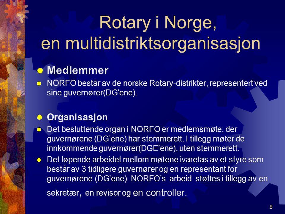 Rotary i Norge, en multidistriktsorganisasjon  Medlemmer  NORFO består av de norske Rotary-distrikter, representert ved sine guvernører(DG'ene).