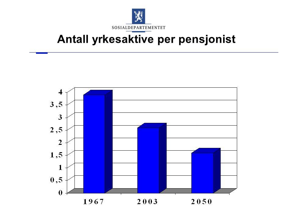 Antall yrkesaktive per pensjonist