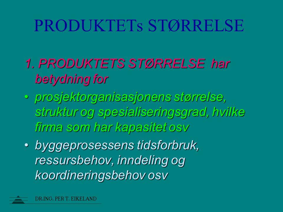 PRODUKTETs STØRRELSE 1.