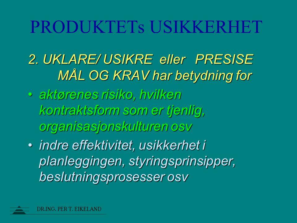 PRODUKTETPROSJEKTORGANISASJONEN PRODUKTET - PROSJEKTORGANISASJONEN ORG.-KULTUR LAVE KOSTNADER HIERARKISK, KONTROLL, RUTINER DISIPLIN, ANSVAR, DETALJER KJENTE VELPRØVDE LØSNINGER MÅL ORGANISERING Fritt gjengitt etter Colin Gray, University of Reading TEKNOLOGI ØKT VERDI- SKAPING TEAMARBEID, ORGANISK, FLEKSIBEL INNOVATIVE LØSNINGER ÅPEN, RISIKO- VILLIG