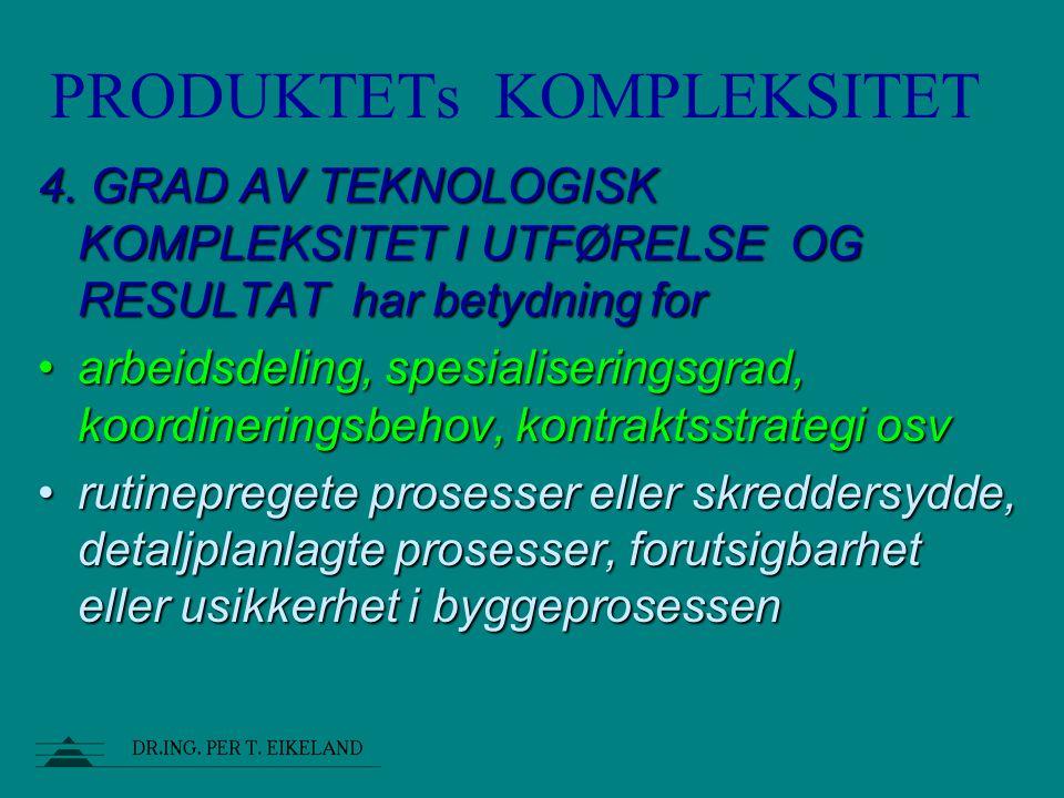 PRODUKTETs KOMPLEKSITET 4.