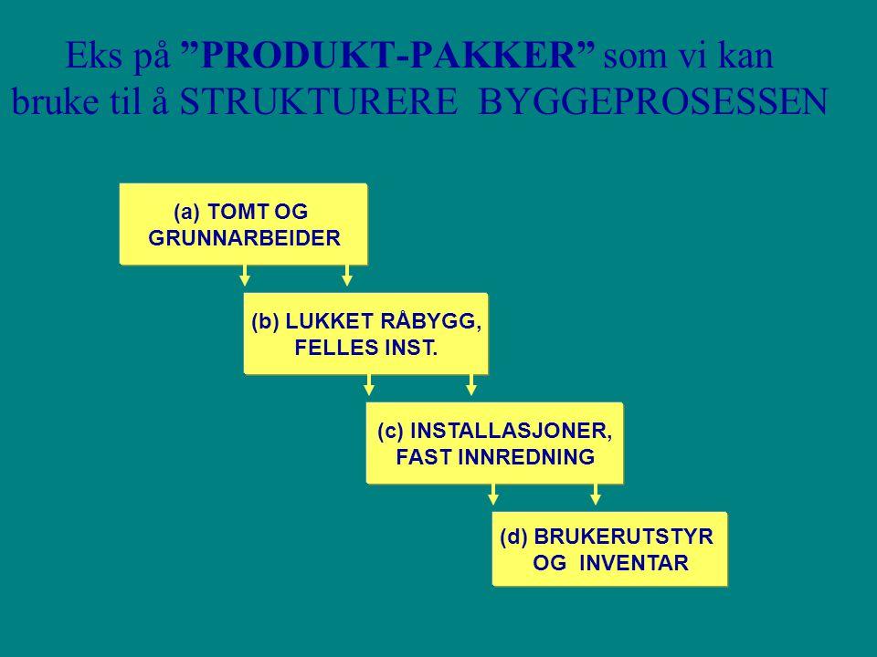 Eks på PRODUKT-PAKKER som vi kan bruke til å STRUKTURERE BYGGEPROSESSEN (c) INSTALLASJONER, FAST INNREDNING (d) BRUKERUTSTYR OG INVENTAR (a) TOMT OG GRUNNARBEIDER (b) LUKKET RÅBYGG, FELLES INST.