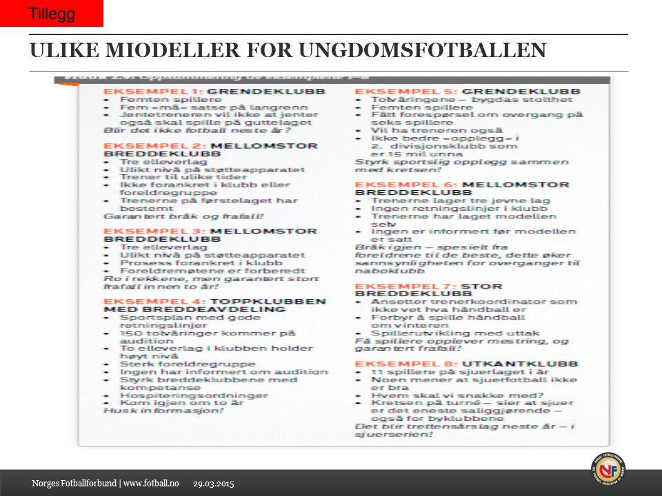 29.03.2015 ULIKE MIODELLER FOR UNGDOMSFOTBALLEN Norges Fotballforbund | www.fotball.no Tillegg