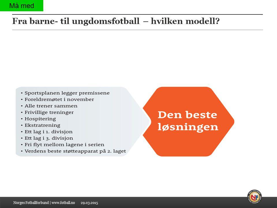 29.03.2015 Fra barne- til ungdomsfotball – hvilken modell? Norges Fotballforbund | www.fotball.no Må med