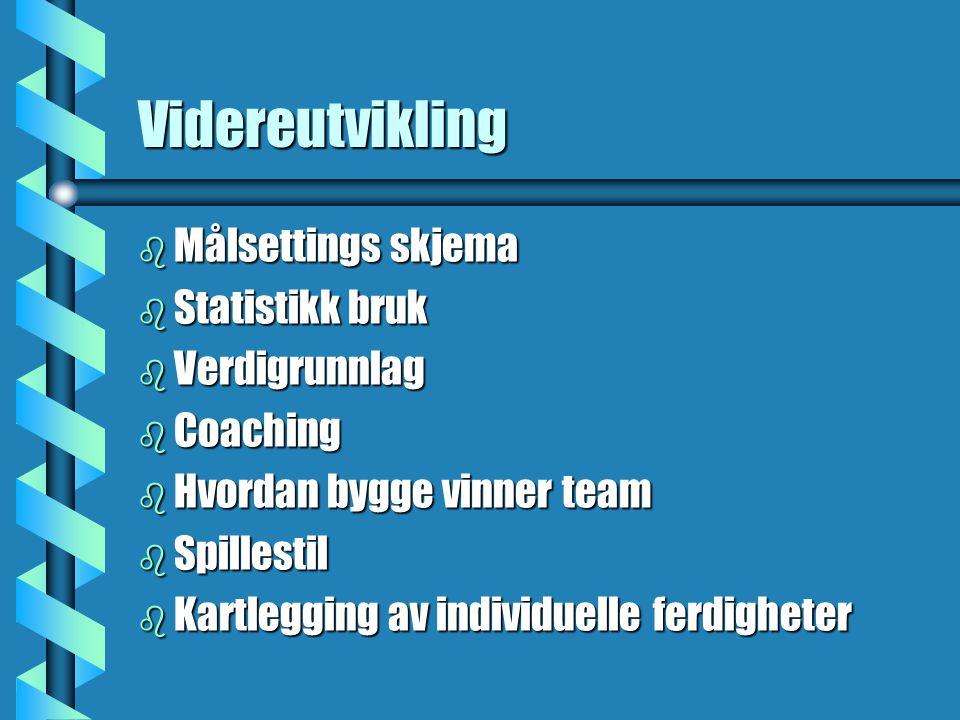 Videreutvikling b Målsettings skjema b Statistikk bruk b Verdigrunnlag b Coaching b Hvordan bygge vinner team b Spillestil b Kartlegging av individuelle ferdigheter