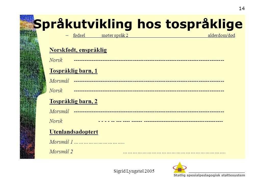Sigrid Lyngstøl 2005 14 Språkutvikling hos tospråklige  fødsel møter språk 2 alderdom/død Norskfødt, enspråklig Norsk--------------------------------