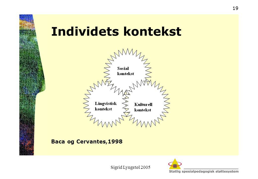 Sigrid Lyngstøl 2005 19 Individets kontekst Baca og Cervantes,1998