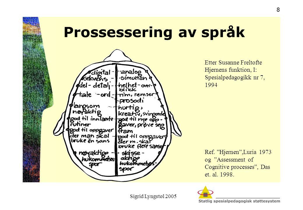 """Sigrid Lyngstøl 2005 8 Prossessering av språk Etter Susanne Freltofte Hjernens funktion, I: Spesialpedagogikk nr 7, 1994 Ref. """"Hjernen"""",Luria 1973 og"""