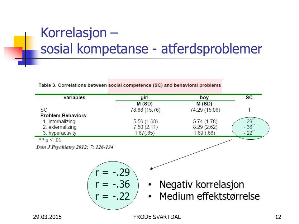 Korrelasjon – sosial kompetanse - atferdsproblemer 29.03.2015FRODE SVARTDAL12 r = -.29 r = -.36 r = -.22 Negativ korrelasjon Medium effektstørrelse