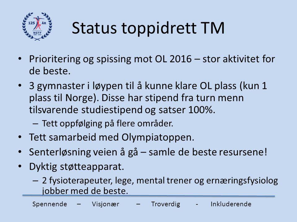 Status toppidrett TM Prioritering og spissing mot OL 2016 – stor aktivitet for de beste. 3 gymnaster i løypen til å kunne klare OL plass (kun 1 plass