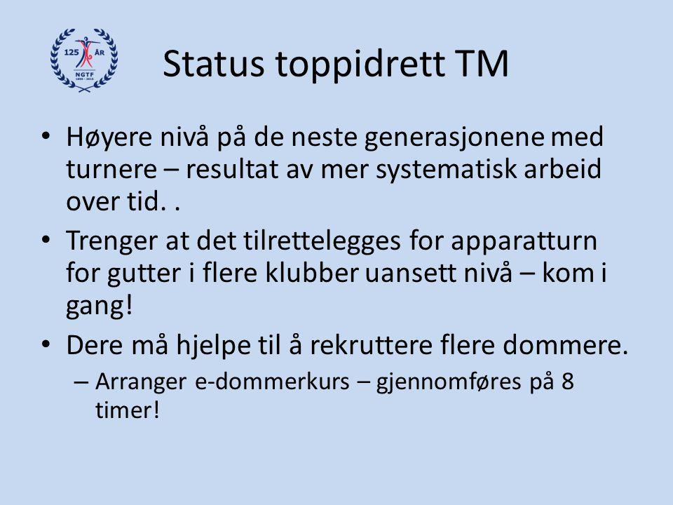 Status toppidrett TM Høyere nivå på de neste generasjonene med turnere – resultat av mer systematisk arbeid over tid.. Trenger at det tilrettelegges f
