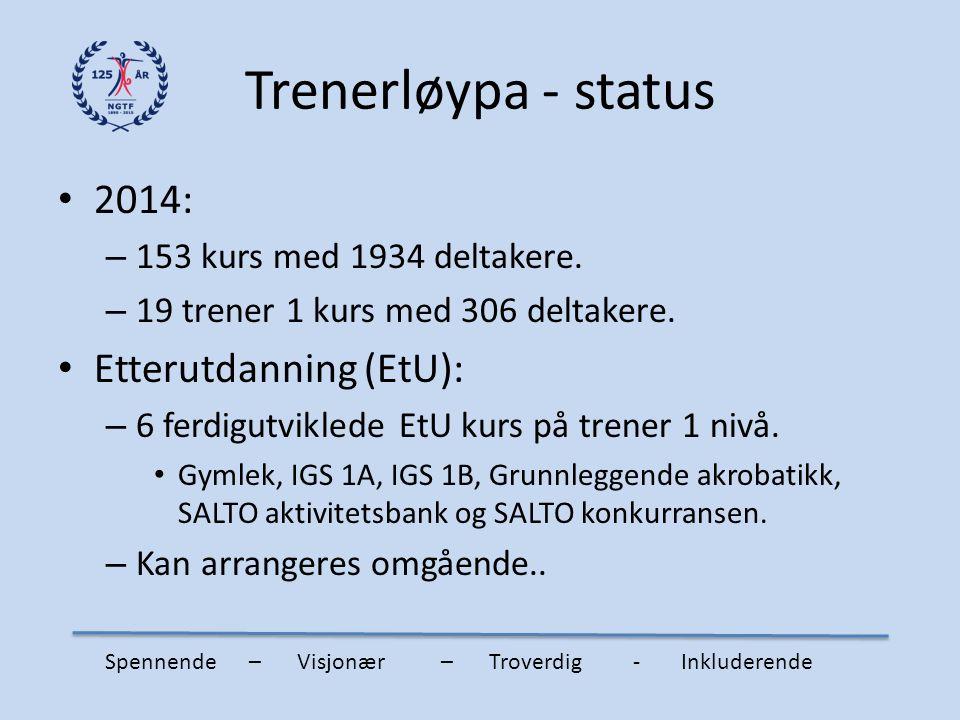 Trenerløypa - status 2014: – 153 kurs med 1934 deltakere. – 19 trener 1 kurs med 306 deltakere. Etterutdanning (EtU): – 6 ferdigutviklede EtU kurs på