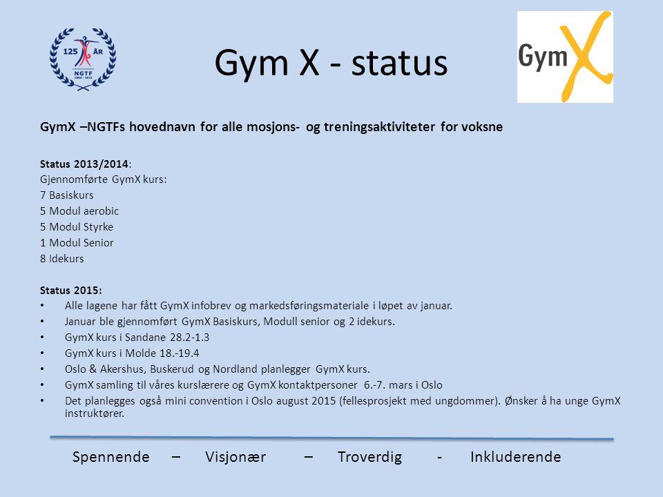 Gym X - status GymX –NGTFs hovednavn for alle mosjons- og treningsaktiviteter for voksne Status 2013/2014: Gjennomførte GymX kurs: 7 Basiskurs 5 Modul