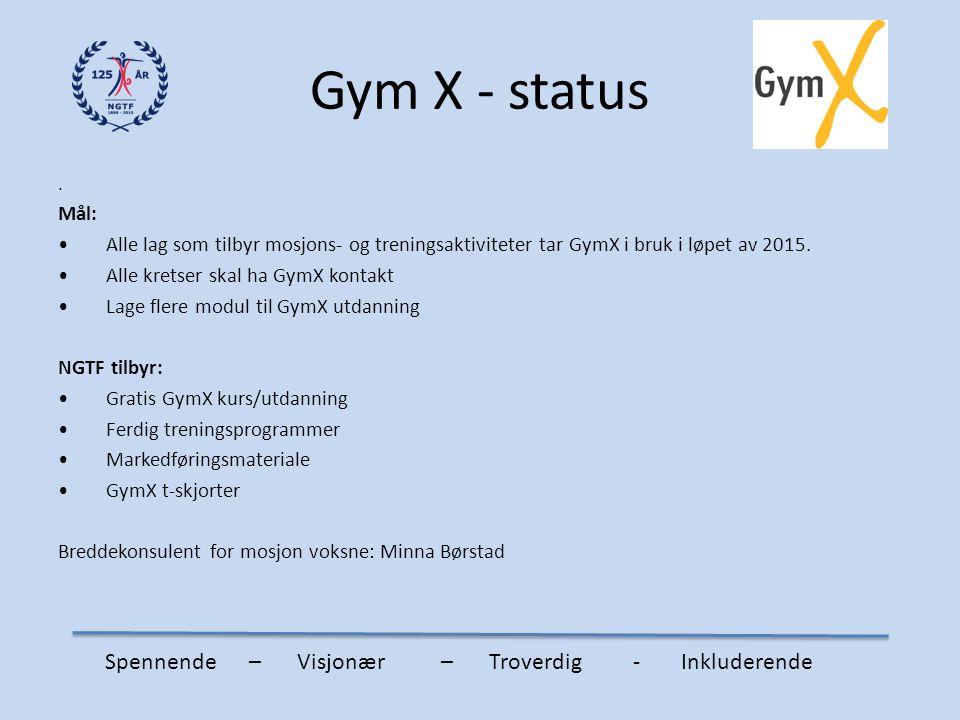 Gym X - status. Mål: Alle lag som tilbyr mosjons- og treningsaktiviteter tar GymX i bruk i løpet av 2015. Alle kretser skal ha GymX kontakt Lage flere