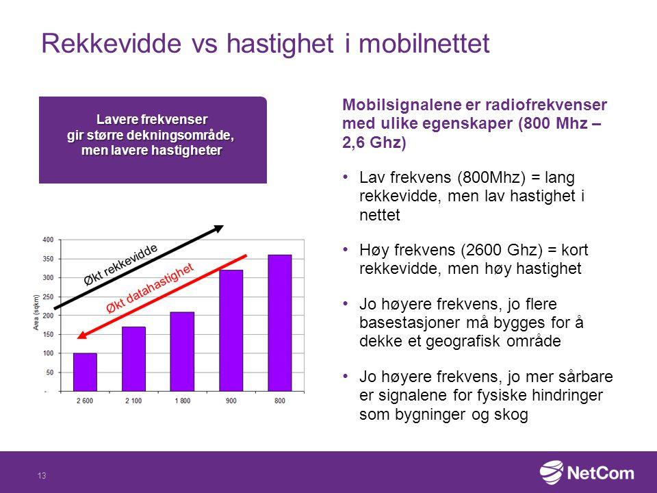 Rekkevidde vs hastighet i mobilnettet Mobilsignalene er radiofrekvenser med ulike egenskaper (800 Mhz – 2,6 Ghz) Lav frekvens (800Mhz) = lang rekkevidde, men lav hastighet i nettet Høy frekvens (2600 Ghz) = kort rekkevidde, men høy hastighet Jo høyere frekvens, jo flere basestasjoner må bygges for å dekke et geografisk område Jo høyere frekvens, jo mer sårbare er signalene for fysiske hindringer som bygninger og skog 13 Lavere frekvenser gir større dekningsområde, men lavere hastigheter