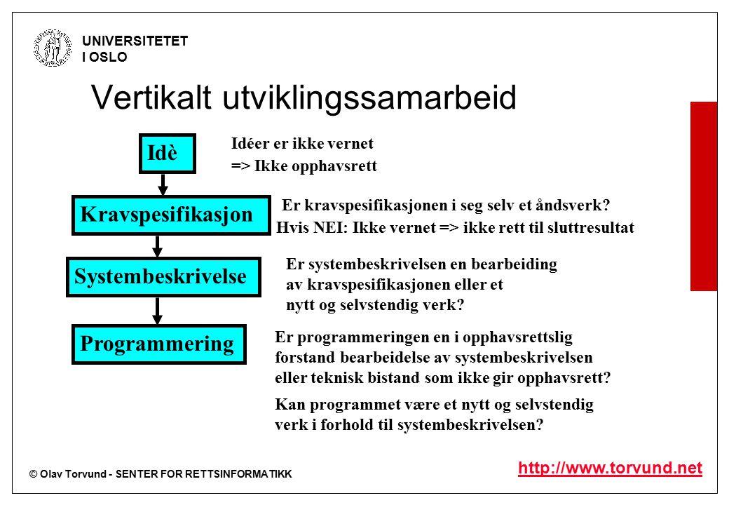 © Olav Torvund - SENTER FOR RETTSINFORMATIKK UNIVERSITETET I OSLO http://www.torvund.net Vertikalt utviklingssamarbeid Idè Idéer er ikke vernet => Ikk