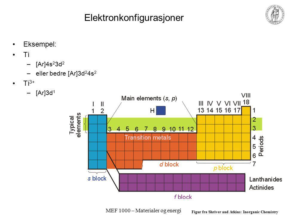 MEF 1000 – Materialer og energi Elektronkonfigurasjoner Eksempel: Ti –[Ar]4s 2 3d 2 –eller bedre [Ar]3d 2 4s 2 Ti 3+ –[Ar]3d 1 Figur fra Shriver and Atkins: Inorganic Chemistry
