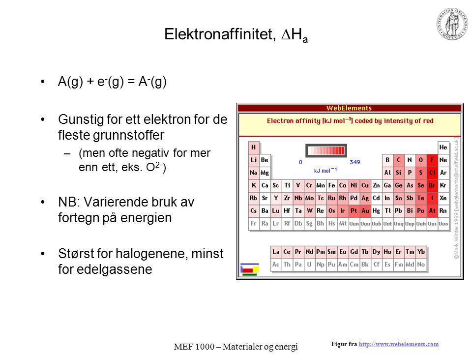 MEF 1000 – Materialer og energi Elektronaffinitet,  H a A(g) + e - (g) = A - (g) Gunstig for ett elektron for de fleste grunnstoffer –(men ofte negativ for mer enn ett, eks.