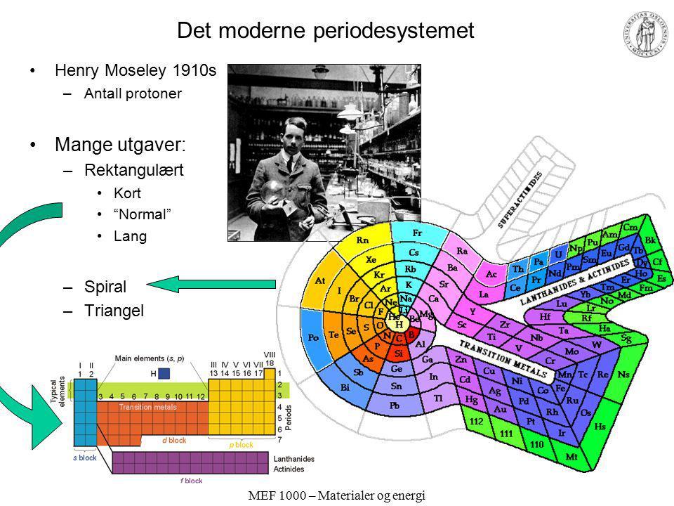 MEF 1000 – Materialer og energi Det moderne periodesystemet Henry Moseley 1910s –Antall protoner Mange utgaver: –Rektangulært Kort Normal Lang –Spiral –Triangel