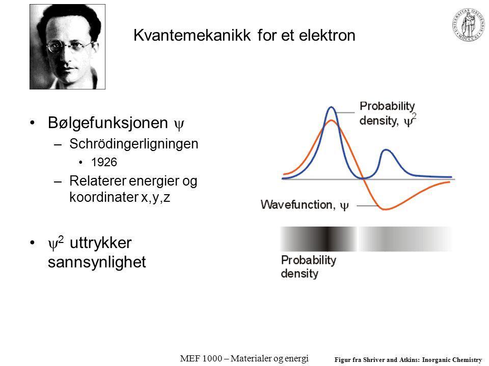MEF 1000 – Materialer og energi Elektronegativitet,  Evne til å trekke på elektroner i en kjemisk binding –Pauling: Fra bindingsenergier –Mulliken: Snitt av ioniseringsenergi og elektronaffinitet  = (  H i +  H a )/2 –Allred-Rochow: Ta hensyn til Z eff Empirisk, kvalitativ, relativ, tilfeldig valgt skala (  Fluor ~ 4).