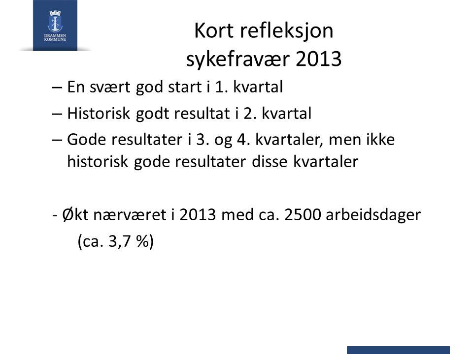 Programområder sykefravær 2013 Reduksjon med 0,5 prosentpoeng eller mer: – 02 Oppvekst – 05 Helse og omsorg – 06 Kultur – 13 Sosiale tjenester – 14 Vann og avløp