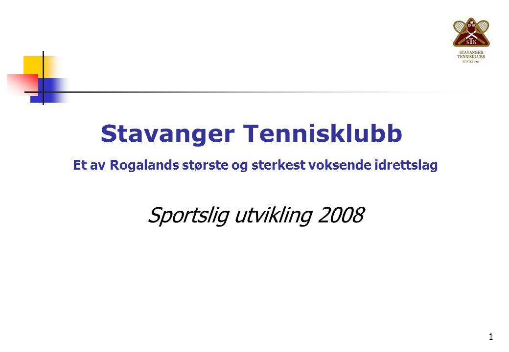 1 Stavanger Tennisklubb Et av Rogalands største og sterkest voksende idrettslag Sportslig utvikling 2008