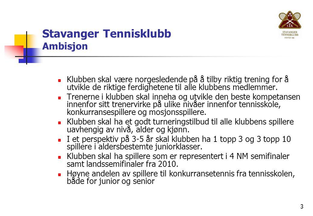 4 Stavanger Tennisklubb Ambisjon Etablert med begge seniorlag i eliteserien 2010/11 En spiller representert i hver klasse i veteran NM Få inn 30 nye rekrutteringer av barn og unge under 8 år hvert år i et 3-5 års perspektiv Klubben har som mål å arrangere ett NM hvert år i aldersbestemte klasser, samt en nasjonal turnering i alle typer klasser.