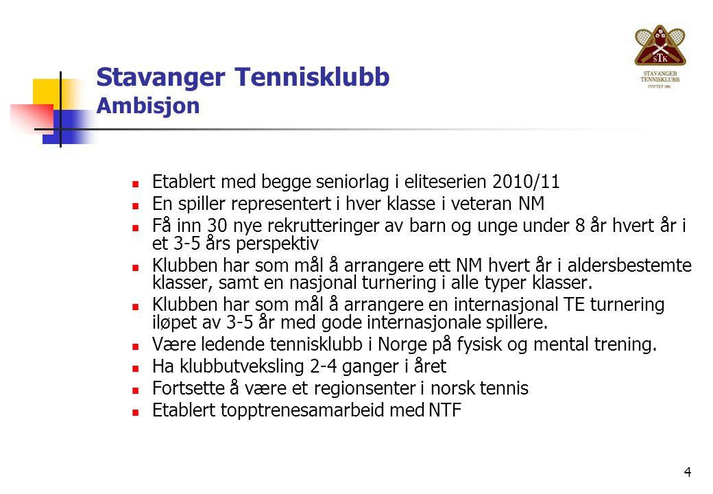 4 Stavanger Tennisklubb Ambisjon Etablert med begge seniorlag i eliteserien 2010/11 En spiller representert i hver klasse i veteran NM Få inn 30 nye r