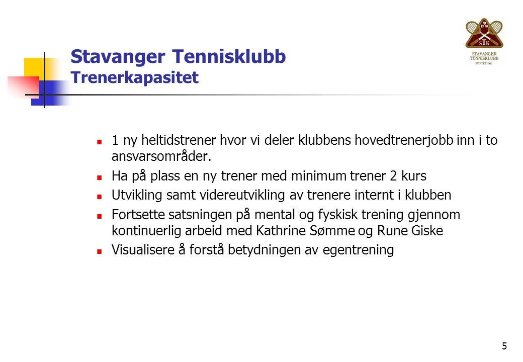 5 Stavanger Tennisklubb Trenerkapasitet 1 ny heltidstrener hvor vi deler klubbens hovedtrenerjobb inn i to ansvarsområder. Ha på plass en ny trener me