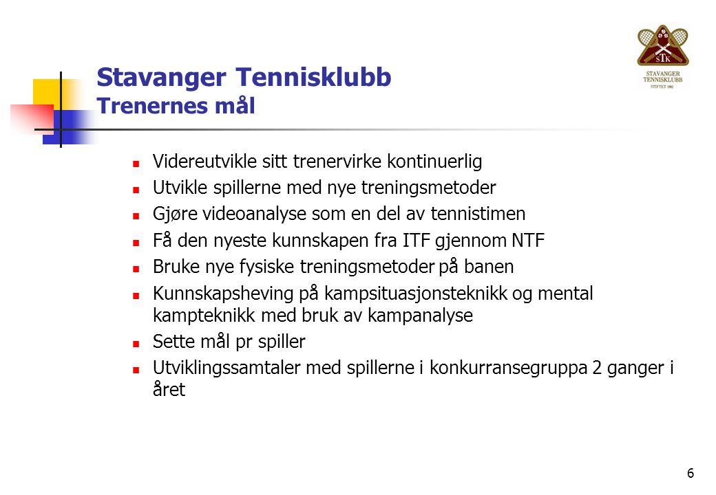 6 Stavanger Tennisklubb Trenernes mål Videreutvikle sitt trenervirke kontinuerlig Utvikle spillerne med nye treningsmetoder Gjøre videoanalyse som en