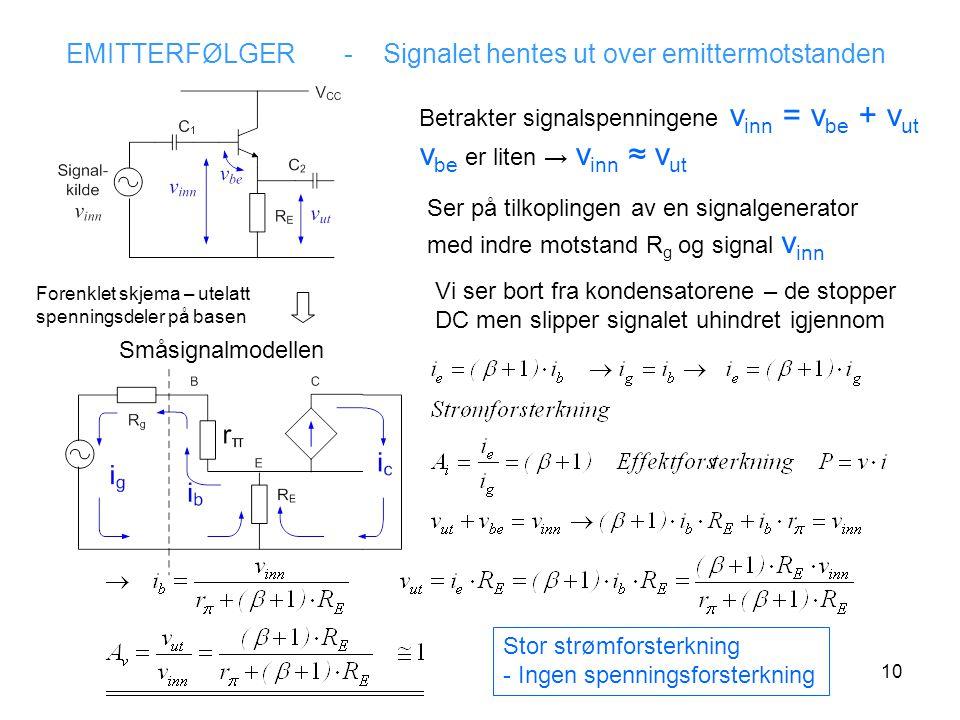 10 EMITTERFØLGER - Signalet hentes ut over emittermotstanden Betrakter signalspenningene v inn = v be + v ut v be er liten → v inn ≈ v ut Ser på tilko
