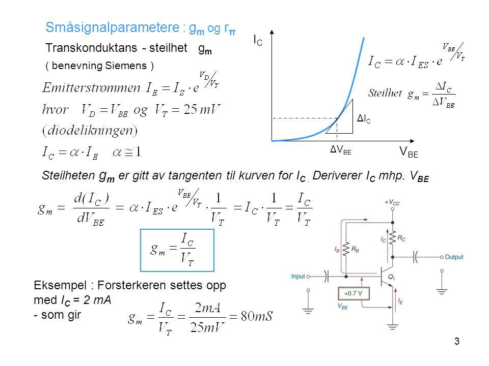3 ΔICΔIC ΔV BE ICIC V BE Småsignalparametere : g m og r π Transkonduktans - steilhet g m ( benevning Siemens ) Steilheten g m er gitt av tangenten til kurven for I C.