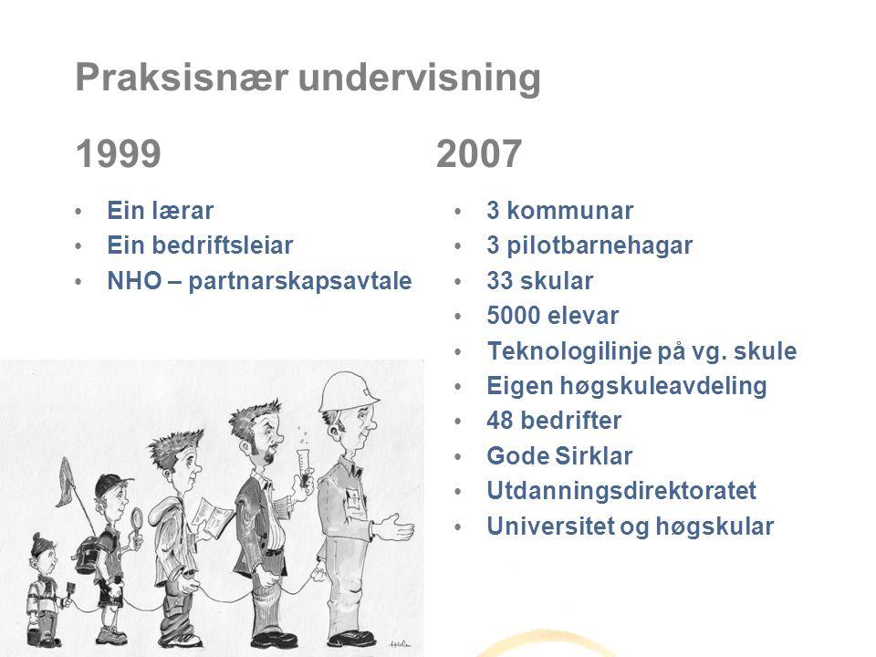 Praksisnær undervisning 1999 2007 Ein lærar Ein bedriftsleiar NHO – partnarskapsavtale 3 kommunar 3 pilotbarnehagar 33 skular 5000 elevar Teknologilin