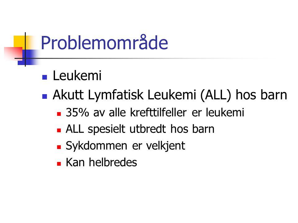 Problemområde Leukemi Akutt Lymfatisk Leukemi (ALL) hos barn 35% av alle krefttilfeller er leukemi ALL spesielt utbredt hos barn Sykdommen er velkjent Kan helbredes