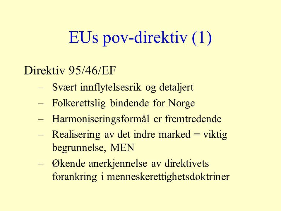 EUs pov-direktiv (1) Direktiv 95/46/EF –Svært innflytelsesrik og detaljert –Folkerettslig bindende for Norge –Harmoniseringsformål er fremtredende –Realisering av det indre marked = viktig begrunnelse, MEN –Økende anerkjennelse av direktivets forankring i menneskerettighetsdoktriner