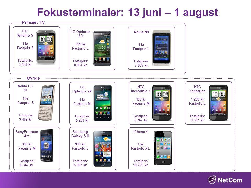 Fokusterminaler: 13 juni – 1 august iPhone 4 1 kr Fastpris XL Totalpris 10 789 kr Øvrige Samsung Galaxy S II 999 kr Fastpris L Totalpris: 8 067 kr Pri