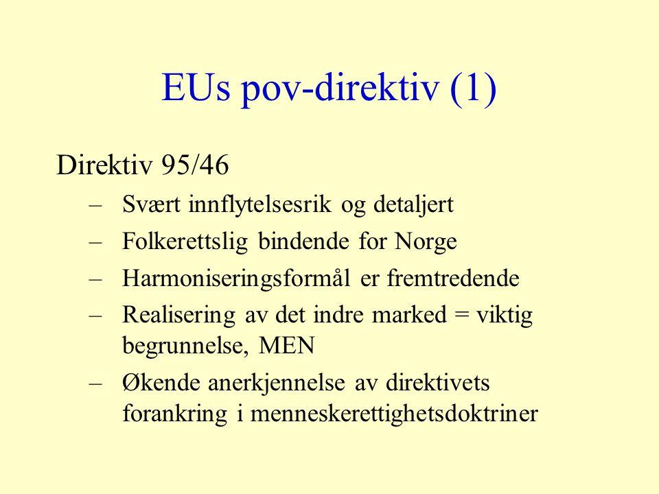 EUs pov-direktiv (1) Direktiv 95/46 –Svært innflytelsesrik og detaljert –Folkerettslig bindende for Norge –Harmoniseringsformål er fremtredende –Realisering av det indre marked = viktig begrunnelse, MEN –Økende anerkjennelse av direktivets forankring i menneskerettighetsdoktriner