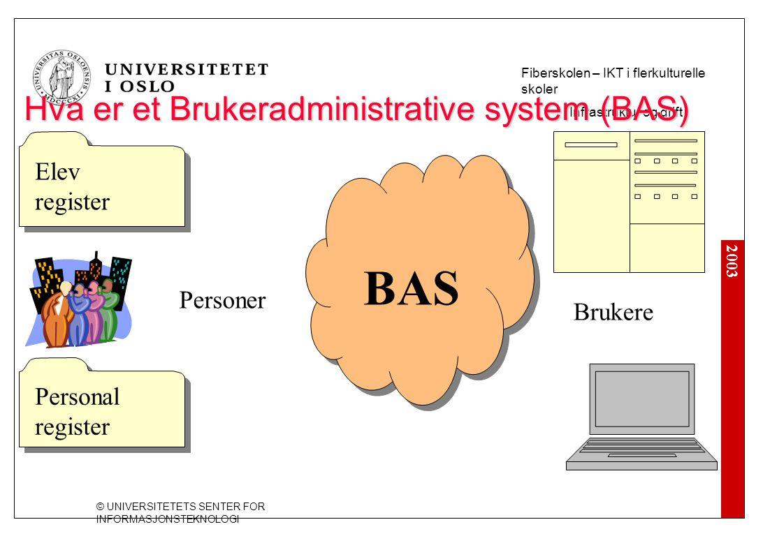 2003 © UNIVERSITETETS SENTER FOR INFORMASJONSTEKNOLOGI Fiberskolen – IKT i flerkulturelle skoler Infrastruktur og drift Hva er et Brukeradministrative