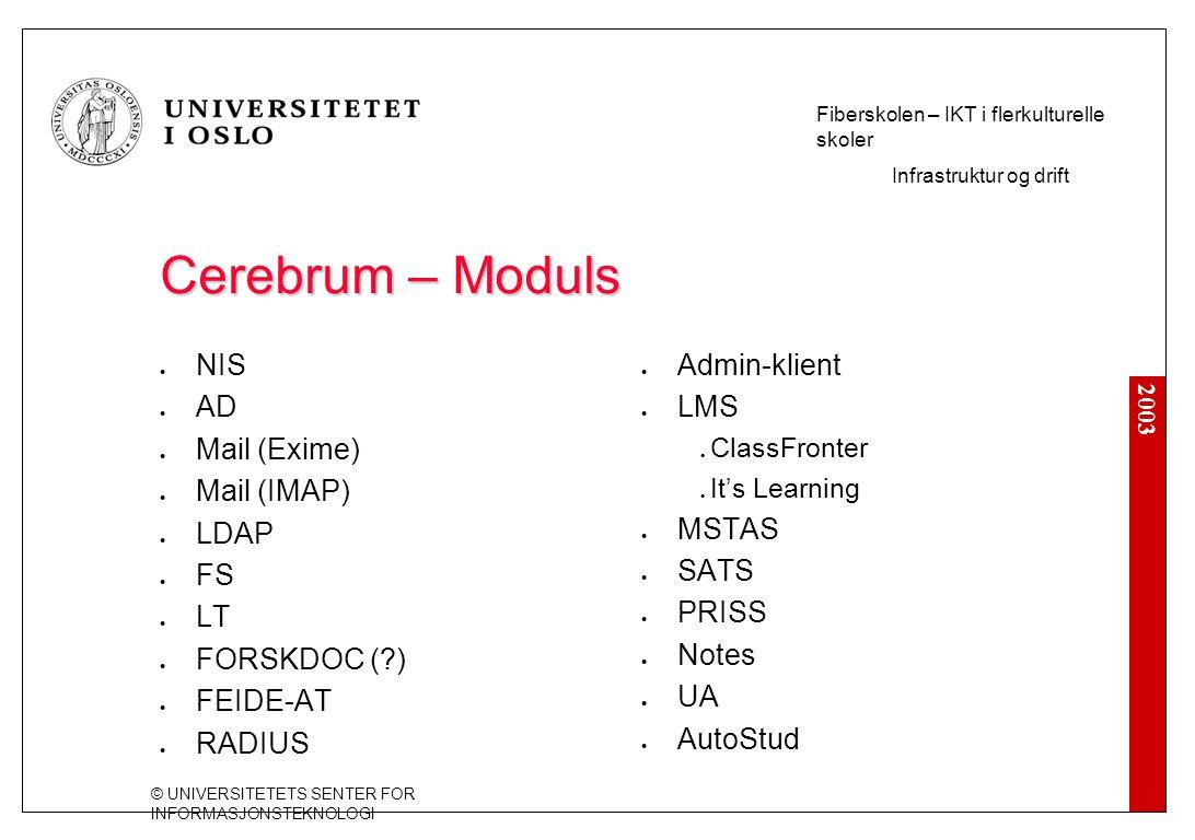 2003 © UNIVERSITETETS SENTER FOR INFORMASJONSTEKNOLOGI Fiberskolen – IKT i flerkulturelle skoler Infrastruktur og drift Cerebrum – Moduls NIS AD Mail (Exime) Mail (IMAP) LDAP FS LT FORSKDOC ( ) FEIDE-AT RADIUS Admin-klient LMS ClassFronter It's Learning MSTAS SATS PRISS Notes UA AutoStud