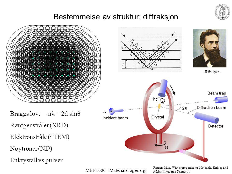 MEF 1000 – Materialer og energi Bestemmelse av struktur; diffraksjon Braggs lov: nλ = 2d sinθ Røntgenstråler (XRD) Elektronstråle (i TEM) Nøytroner (N