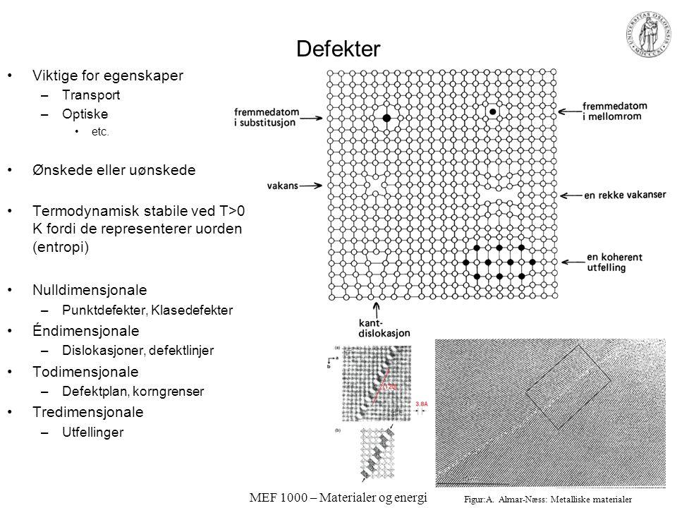 MEF 1000 – Materialer og energi Defekter Viktige for egenskaper –Transport –Optiske etc. Ønskede eller uønskede Termodynamisk stabile ved T>0 K fordi